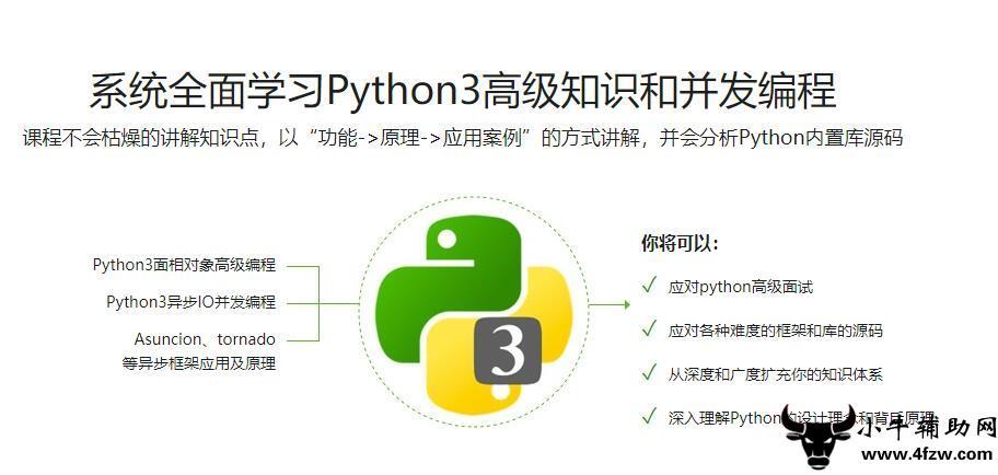 Python3高级核心技术97讲系列教程
